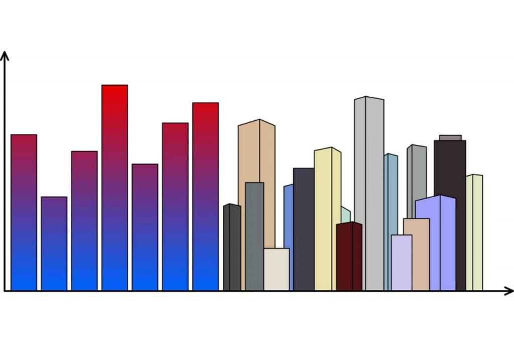 Статистика і перспективи ОСББ, діаграма і будинки